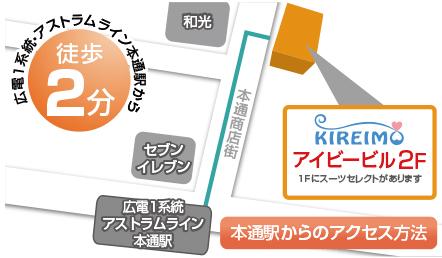 キレイモ広島本通店の周辺にある店舗、ショップが描かれたマップ