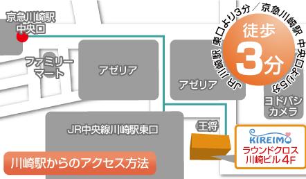 キレイモ川崎店の周辺イラストマップ
