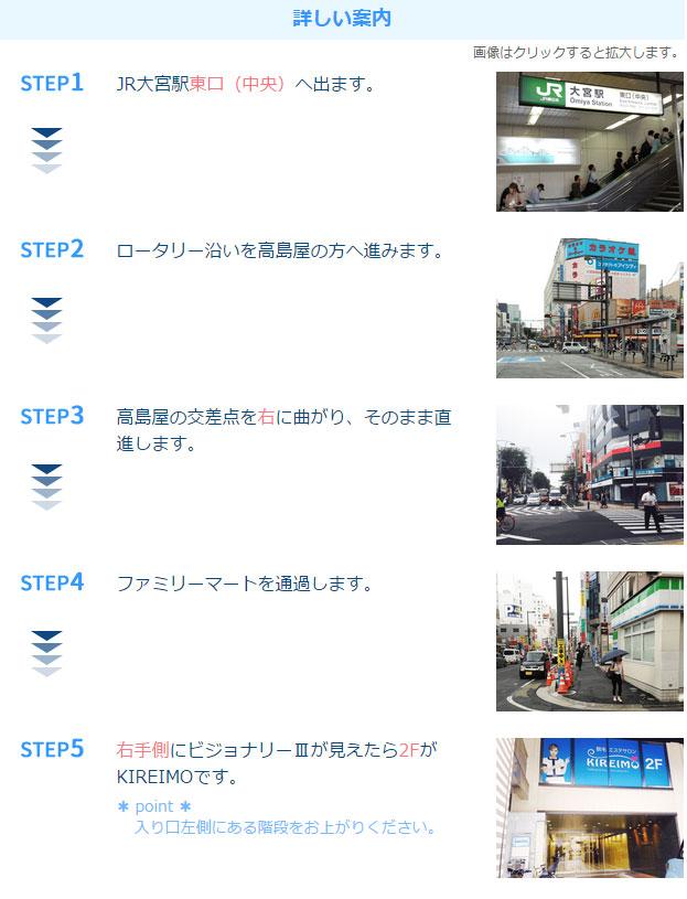 キレイモ大宮東口店アクセス