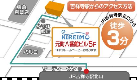 キレイモ吉祥寺店の周辺イラストマップ